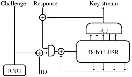 pdf Обработка данных и