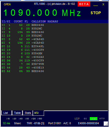 SDR – ADS-B Decoding: RTL1090 (Windows) | Pentura Labs's Blog