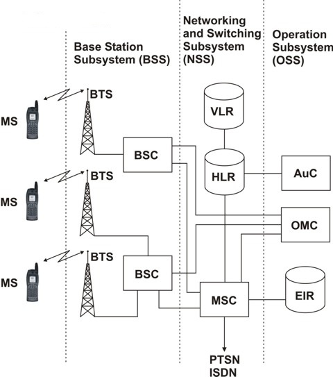 Diagram Of Msc Experts Of Wiring Diagram