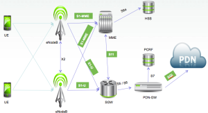 lte-network-diagram